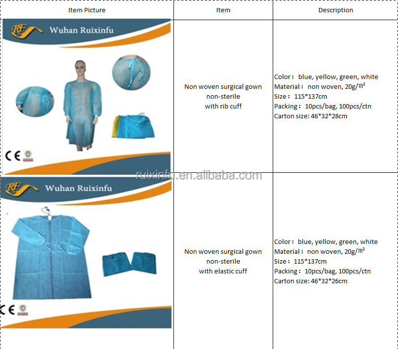 disposable coat in hospital supplies,nonwoven surgical products