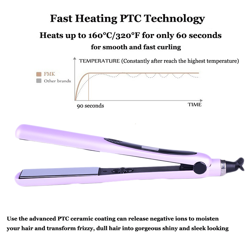 China Private Label Electric Hair Straightener Tourmaline Titanium PTC Heater Flat Iron