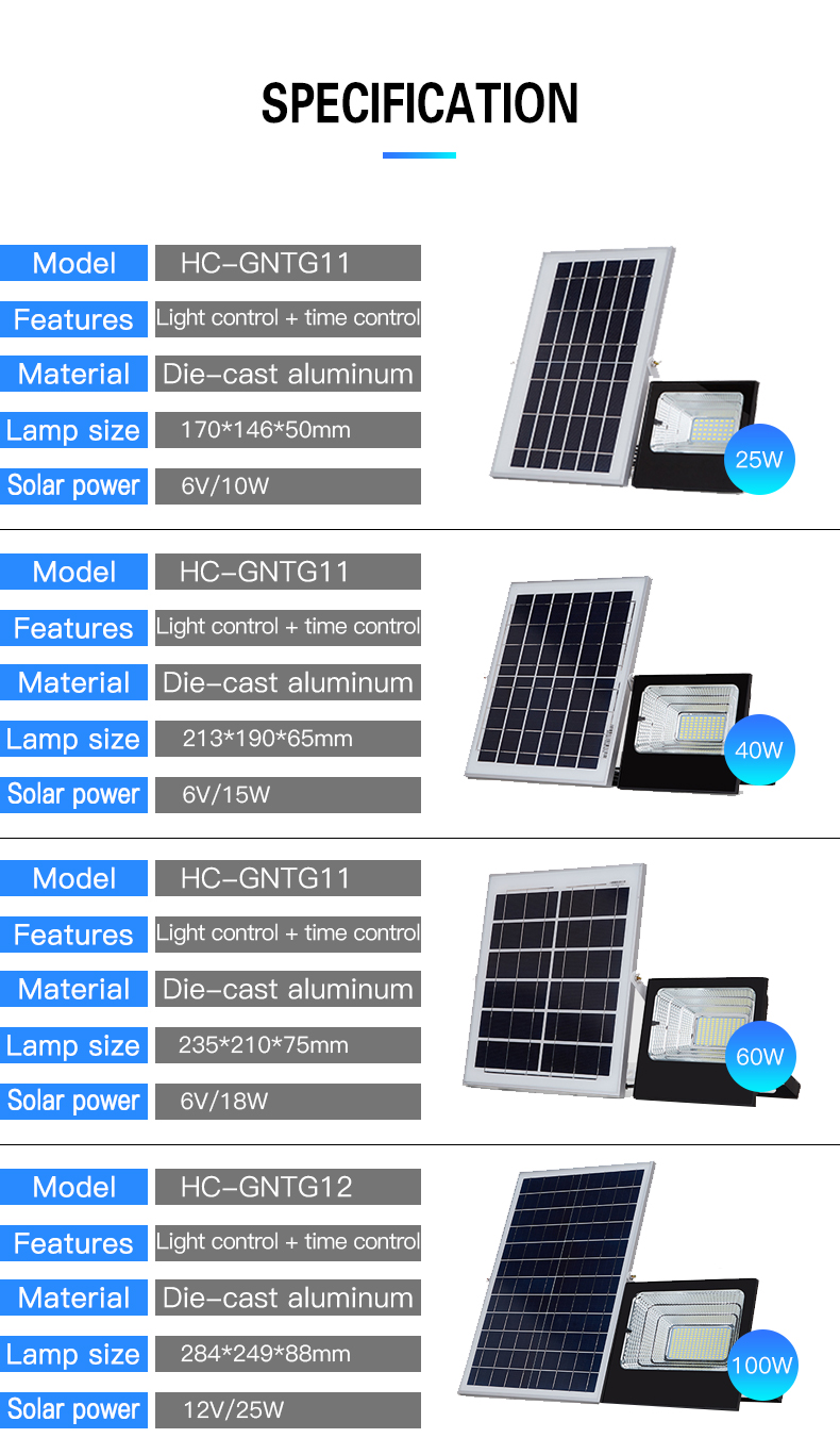HIGH CLASS Energy saving IP65 Waterproof 25w 40w 60w 100w SMD Solar LED Flood Light