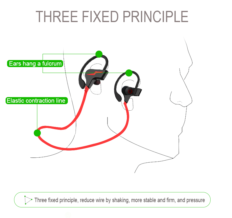Comfortable safe light into ear design headset sport anti sweat new innovation sound cavity design sport anti sweat earphone with intellgent voice prompt ccuart Gallery