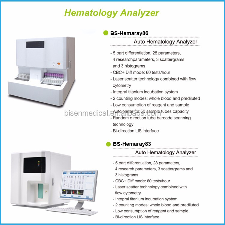 Automated Blood Cell Counter Machine Fully Automated Hematology Analyzer -  Buy Auto Blood Cell Counter,Blood Cell Counter,Fully Automated Hematology