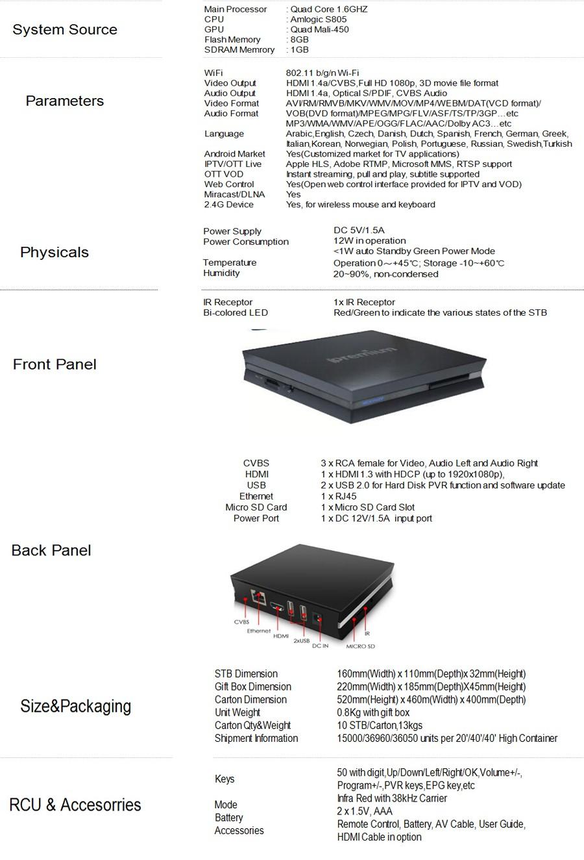 DHL Send ! 5000+ lifetime Free ChannelsIpremium Quad Core