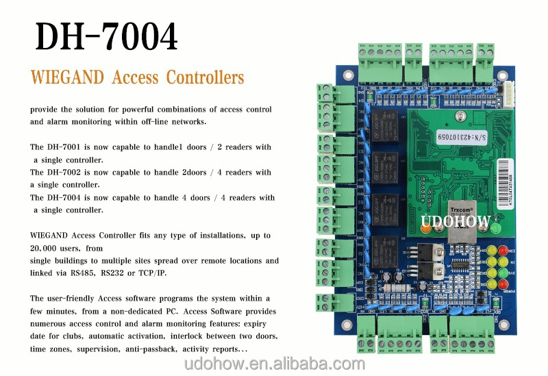 Access Control Kits Back To Search Resultssecurity & Protection Rs232 Rs485 Rfid Access Control System Door Access Panel Interface Gate Access Controller For One Door