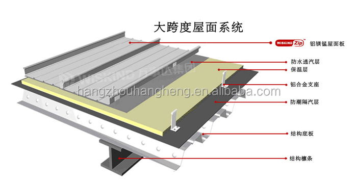 Standing Seam Metal Roofing Corrugated Standing Seam Metal Roofing Cooper Standing