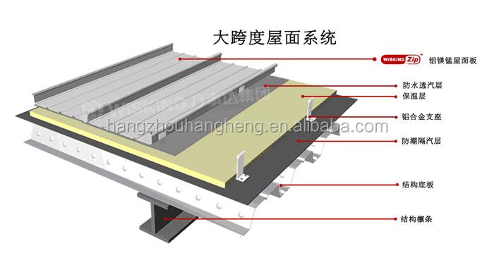 Standing Seam Metal Roofing Corrugated Standing Seam Metal