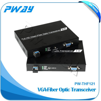 1 channel vga wireless transmitter and receiver buy wireless 1 channel vga wireless transmitter and receiver publicscrutiny Images