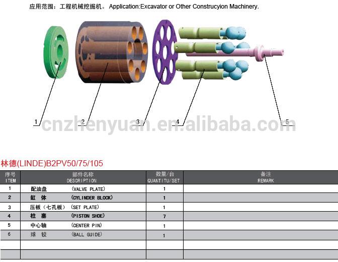 Linde гидравлический запасных частей B2PV/BPV35/50/75/105 с Лучшая цена