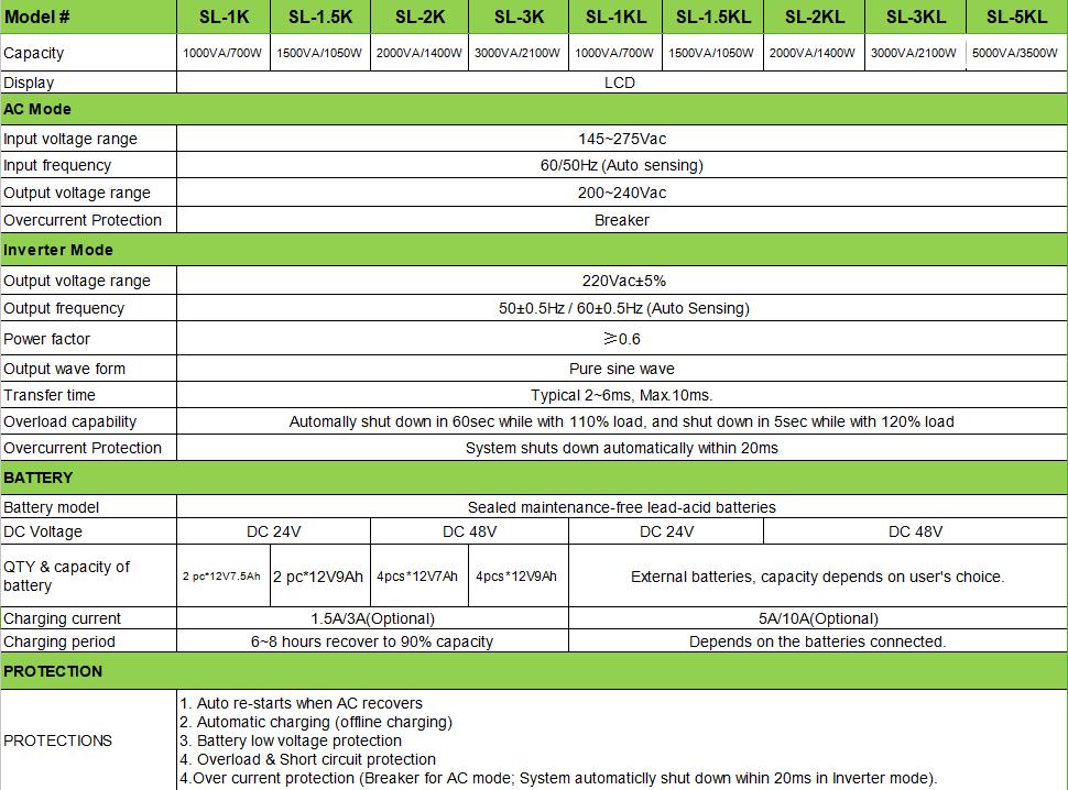 Incredible Line Interactive 1000Va Ups Circuit Diagram Buy Price Of Ups Wiring 101 Taclepimsautoservicenl