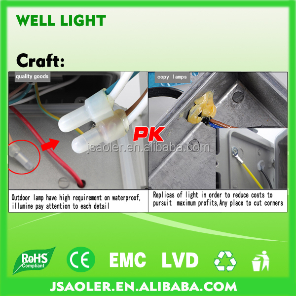 Led Solar Garden Lights Solar Security Light Waterproof Ip65 80w ...