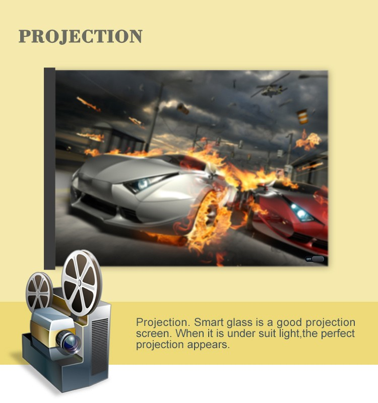 Projection Light Switchable Liquid Crystal Film,Projecting Glass ...