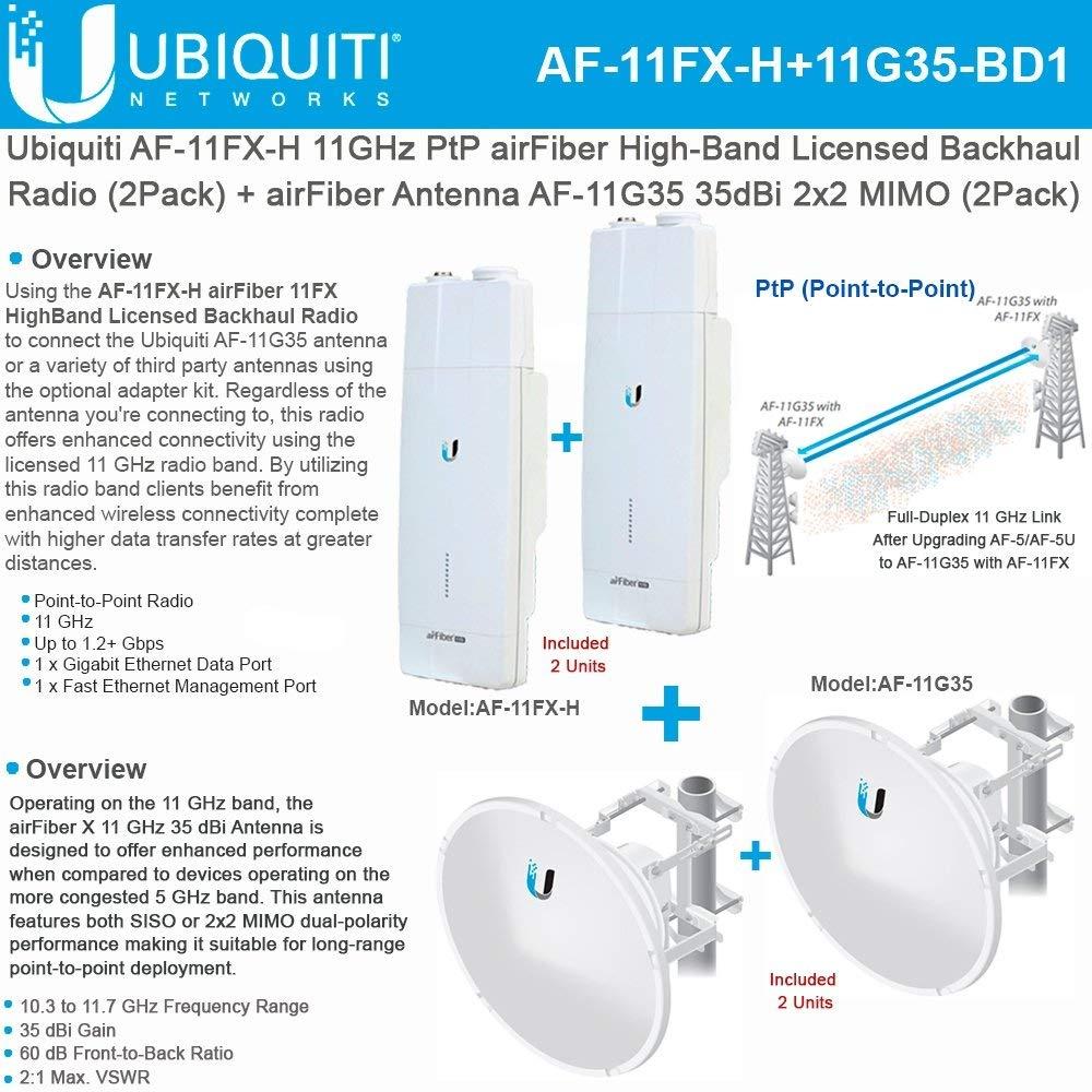 Cheap Radio Ubiquiti, find Radio Ubiquiti deals on line at