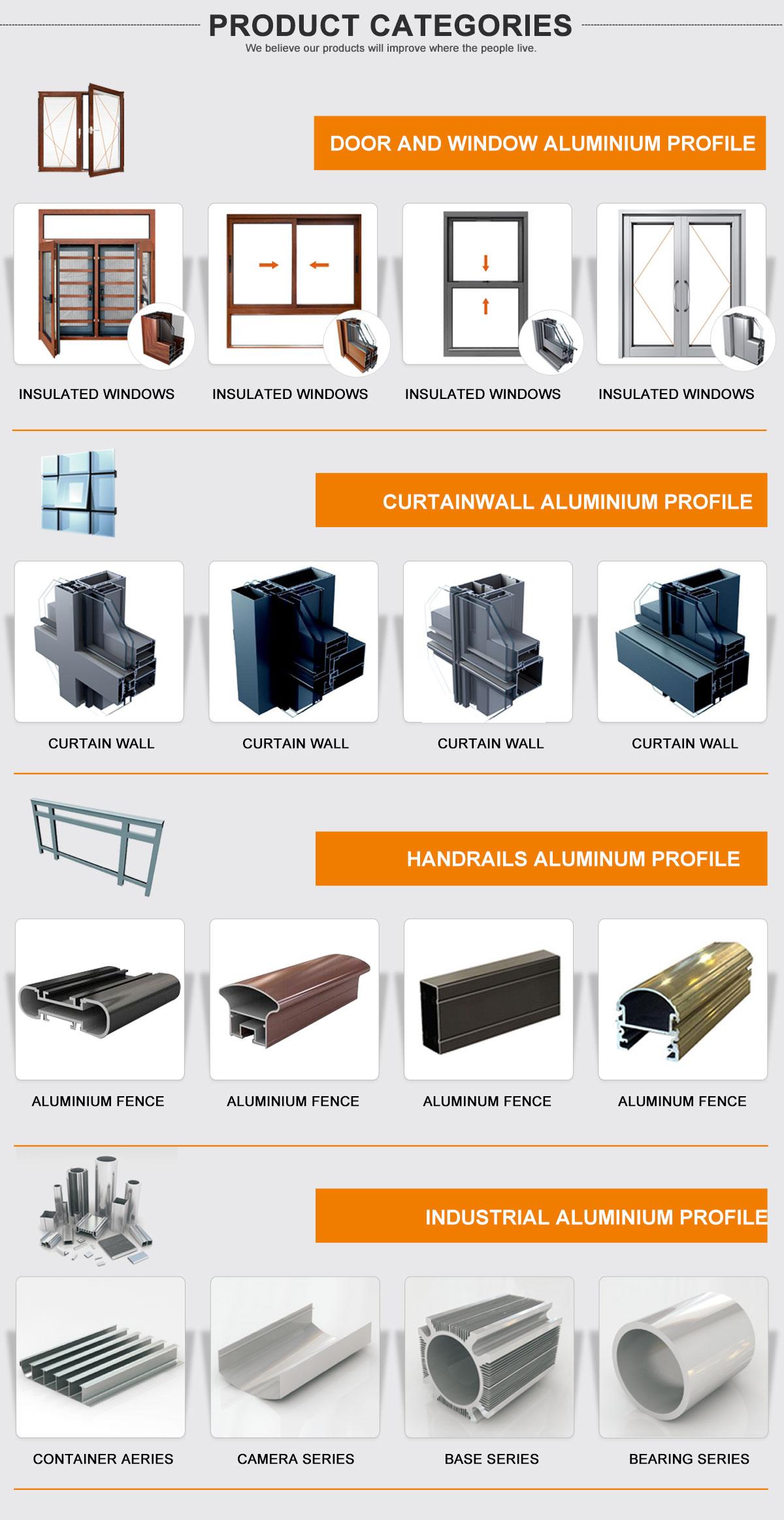 Wunderbar Aluminium Siebrahmen Bilder - Benutzerdefinierte ...