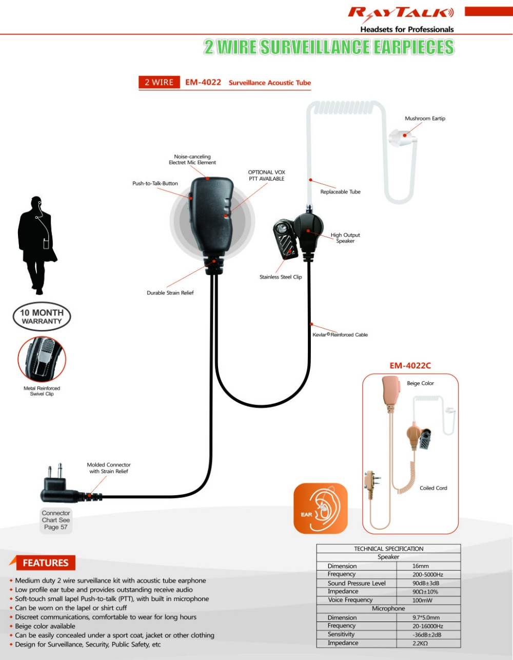 Uniden Headset Wiring Diagram Explore On The Net A Headphone Jack Aircraft Microphone Cable 35 With Mic Plug