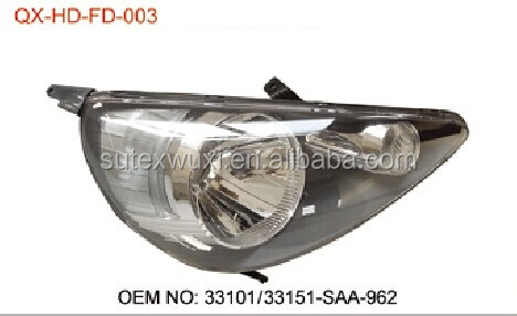 Automobile Headlamps