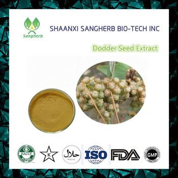 Tech for semen extraction - 3 part 1