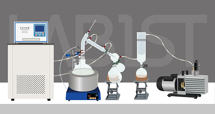 2L Magnetic Stirring Heating Mantle for Short Path Distillation