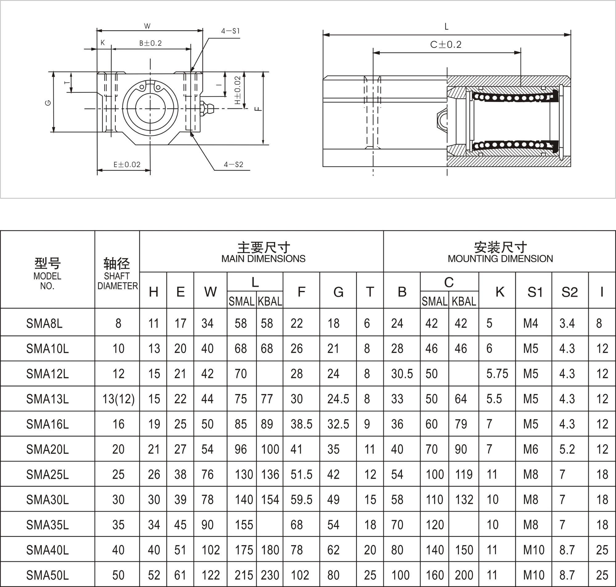 Long type linear bearing block linear case unit linear bearing housing