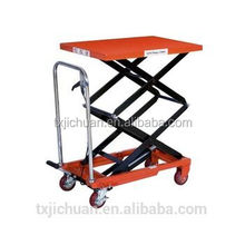 PTD1500 Double Scissor Lift Table Manufacturer