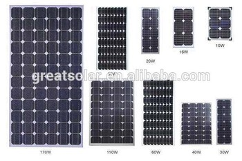 780*675*70 Size And Monocrystalline Silicon Material Small Pv ...