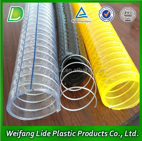 Pressure resistant pvc pipes list from China manufacturer