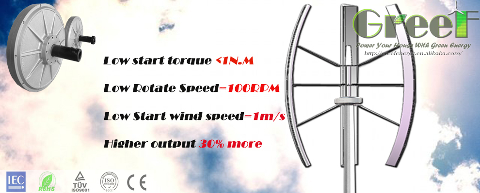 IMPLUX: Omni-directional, vertical axis wind turbine for urban environments
