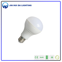 Alibaba Express bulb 220v 110v 9w E27 B22 home light LED Bulbs
