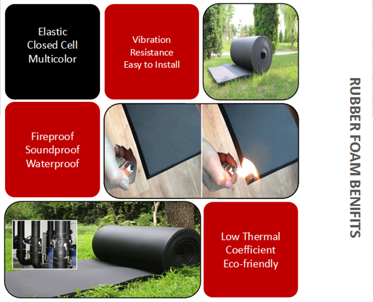 rubber foam_3 | Glass Wool | Rock Wool | Rubber Foam | Rubber Plastic | Aluminum Foil | Mineral Wool | Rockwool | Ceramic Wool | Aluminum Silicate | Insulation Nails | Flex Tape | Pipe Insulation