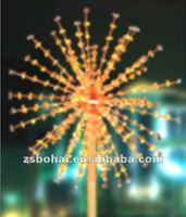 Led Fireworks Light