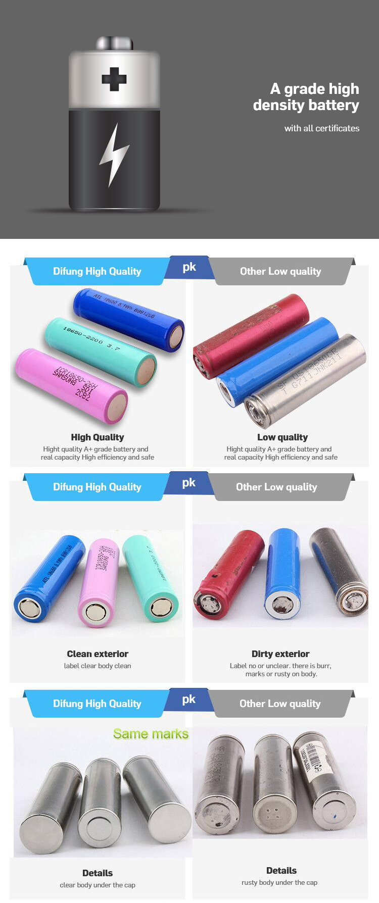 2019 new products free sample portable charger battery 2500mAh power banks
