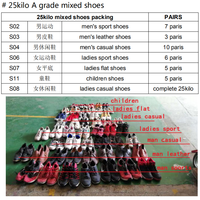 Wholesale Unsorted Original Credential Used Sport Shoes for men and women
