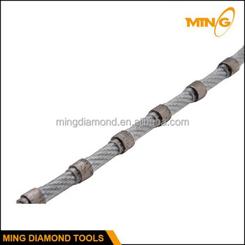 Granite Block Squaring And Profiling Diamond Wire Saw Manufacturer ...