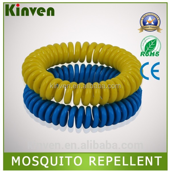 mosquito coil band