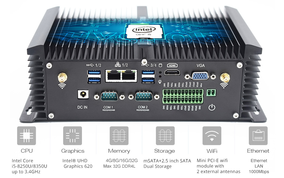 2019 Newest 8th Gen CPU Mini Industrial PC with GPIO interface support 2 RS232 RS422 RS485 COM Port Linux ITX Computer