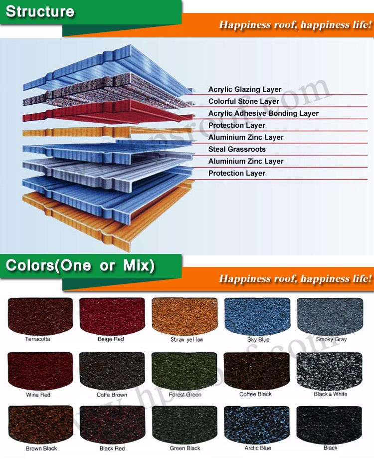 Roof Tile Types