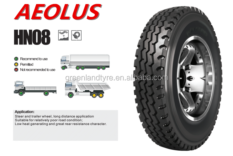 Hot Sale AEOLUS Quality Truck Tyre For Africa Market 315/80R22.5 385/65R22.5