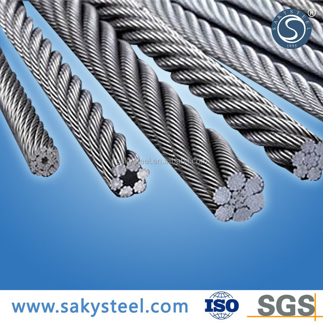 Buy Cheap China mig wire stainless steel Products, Find China mig ...