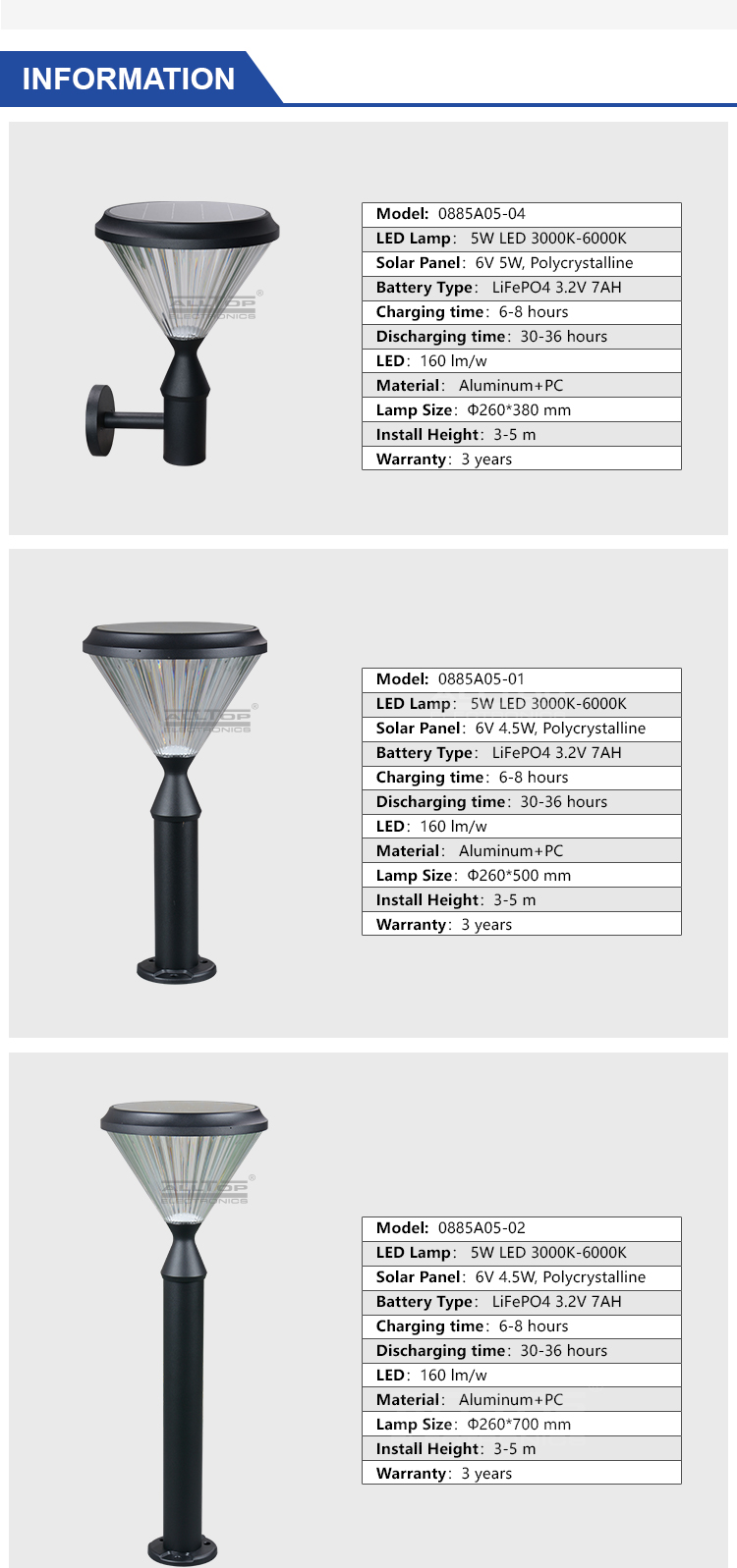 ALLTOP solar panel yard lights-7