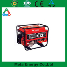 Bio Energy Generator with CE and ISO Cetification