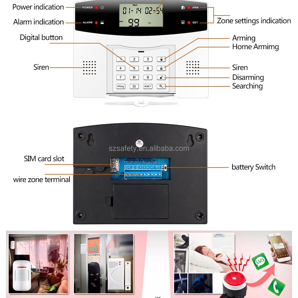 Wireless GSM SMS Home Security Burglar House Fire Alarm System Auto Dialer US