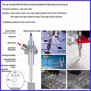 Waterjet Cutting Nozzle, Waterjet Cutting Nozzle Suppliers