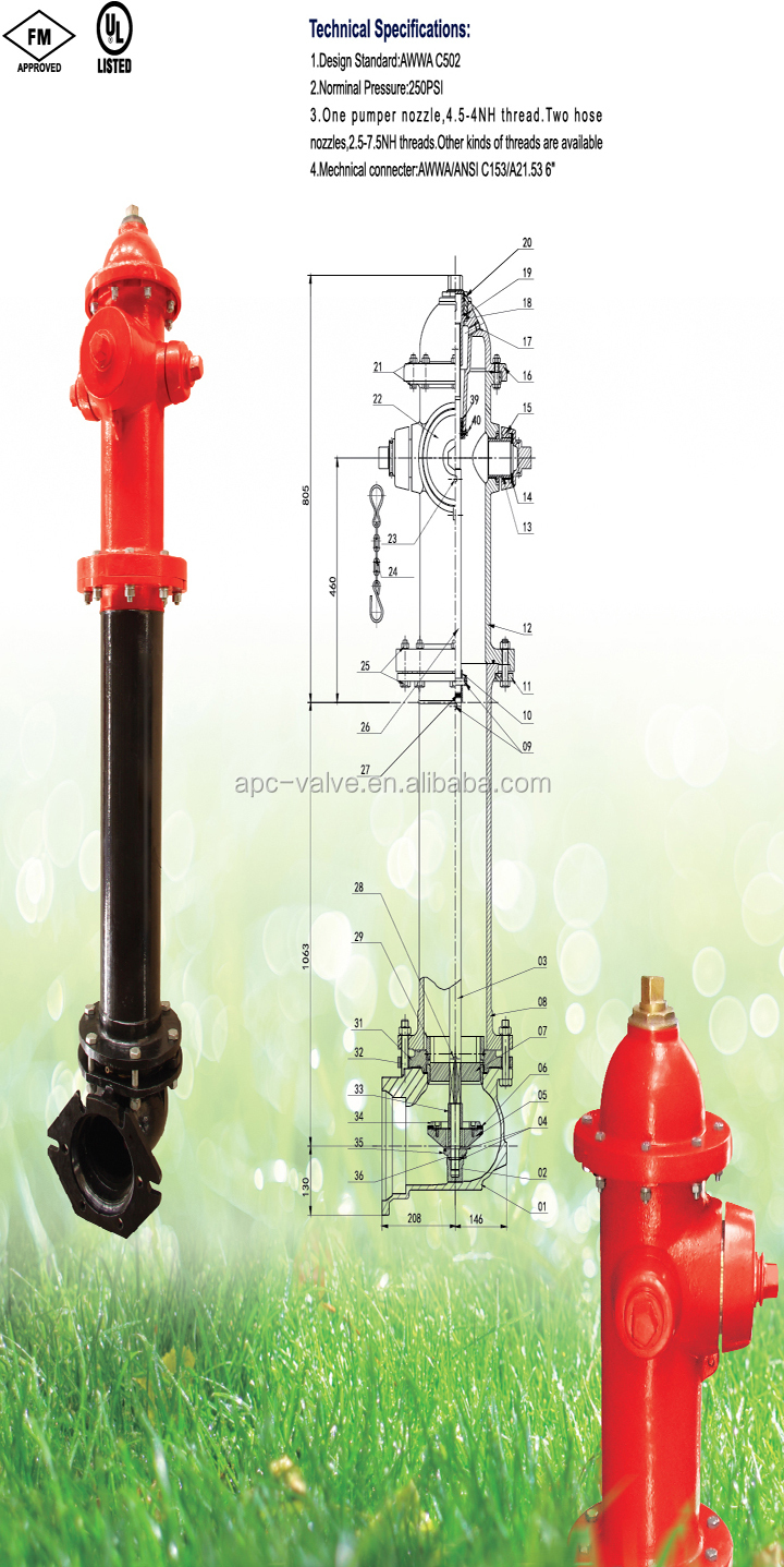 Fmul approved 250psi dry barrel fire hydrant buy underground fmul approved 250psi dry barrel fire hydrant pooptronica