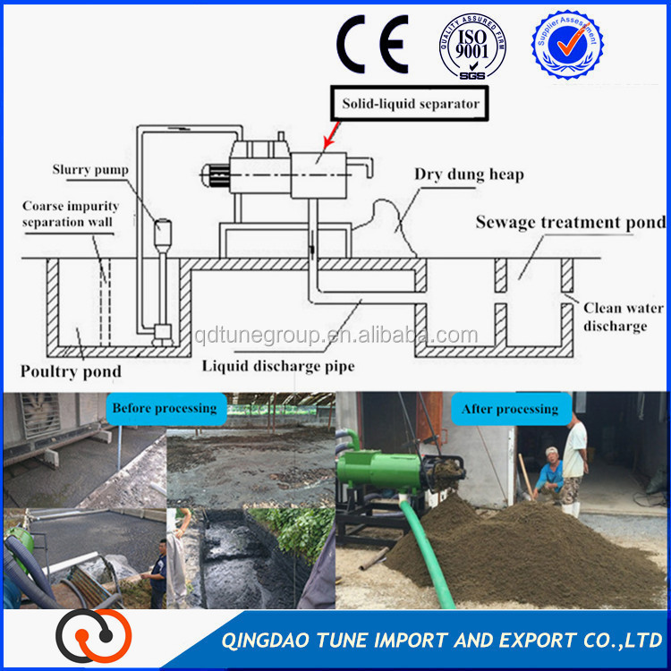 CHEAP PRICE cow dung dewatering machine/screw press cow manure dewater machine/ vibrating separator for solid-liquid separation