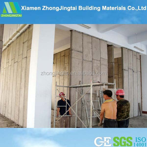 Sound insulation building materials waterproof rv wall panels