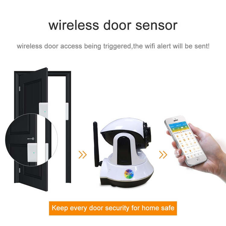 APP remote control WiFi SMS GSM video call home smart alarm system