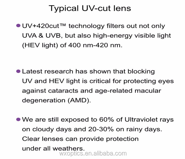 5304a951e 1.6 MR8 UV420 النظارات الأزرق قص العدسات البصرية-عدسات نظارات-معرف ...