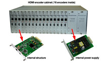 iptv headend system device in Radio & TV Broadcasting Equipment