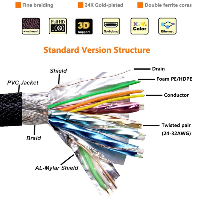 Sipu High Quality 45cm Sata To Firewire Cable R Driver 3