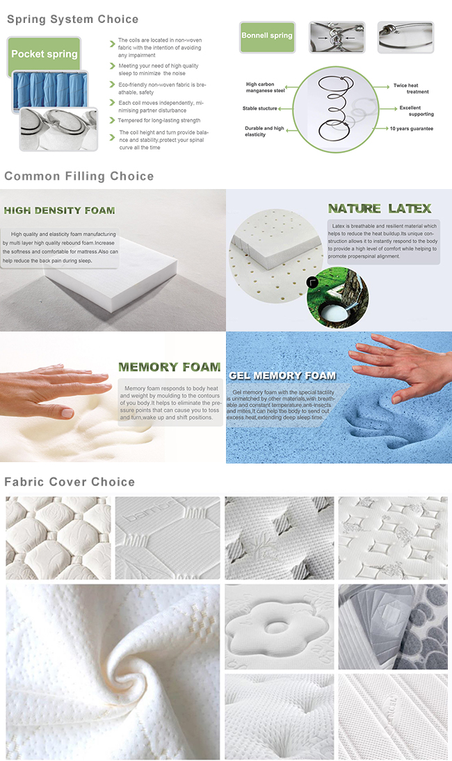 Foshan Euro Pillow top Memory Foam Matress Wholesale Pocket Spring Mattress Manufacturer from China