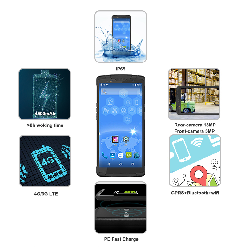 Speedata Android 8.1 OS 5.5 inch touch screen codice qr codici a barre scannr rfid reader bus pos android terminale