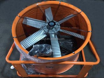 Ventilateur pour tunnel Tous les fabricants industriels